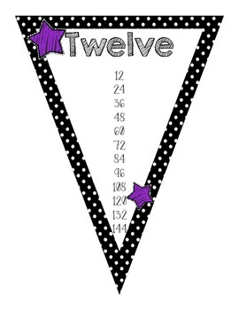 Multiplication Multiples Bunting