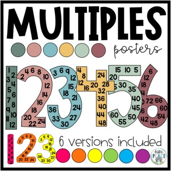 Multiplication/Multiples Number Posters- FREEBIE FRIDAY