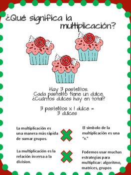 Multiplication / Multiplicacion