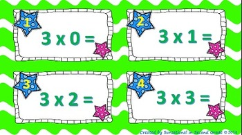 Multiplication: Multiply a number by 3