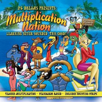 Multiplication Music Sampler