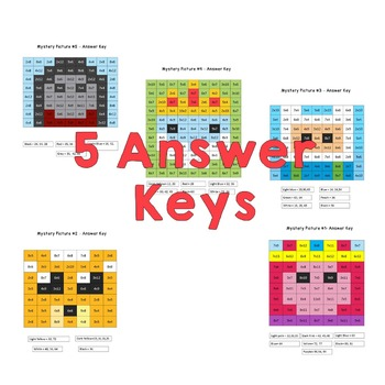 Multiplication Mystery Pictures- Adventure time