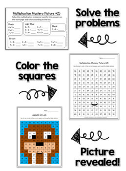 Multiplication Mystery Pictures Math Bundle