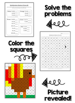 Multiplication Mystery Pictures - Thanksgiving Math Pack