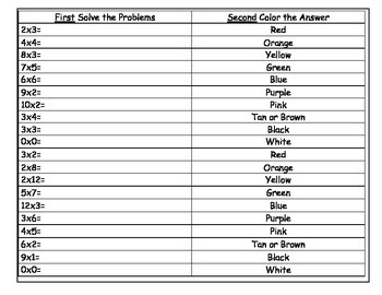 Multiplication New Years Color by Number