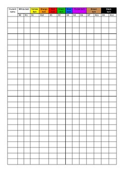 Multiplication Ninja teacher check list