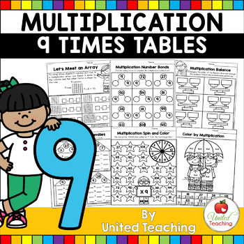 Multiplication No Prep 9 Times Tables