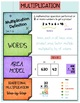 Multiplication Notes