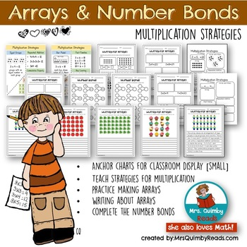 Multiplication | Number Bonds and Arrays | Math Strategies for Multiplication