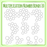 Multiplication Number Bonds up to 10x Clip Art Commercial Use