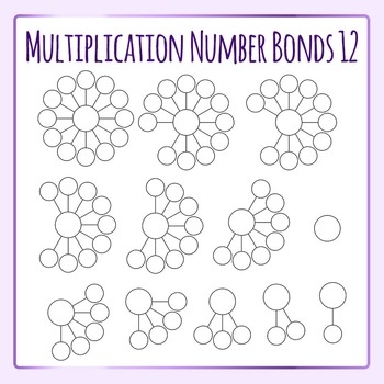 Multiplication Number Bonds up to 12x Clip Art Commercial Use
