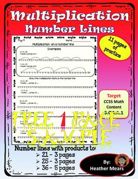 Multiplication Number Line free sample