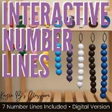 Multiplication Number Line