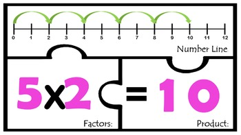 Multiplication Number Line Multiply Math Work station center