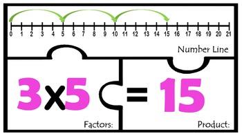 Multiplication Number Line Multiply Math Work station center