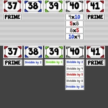 Multiplication Number Line {for Upper Elementary} *Editable*