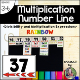 Multiplication Number Line {for Upper Elementary} *Editable* RAINBOW