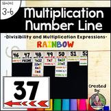 Multiplication Number Line {for Upper Elementary} *Editable* RAINBOW