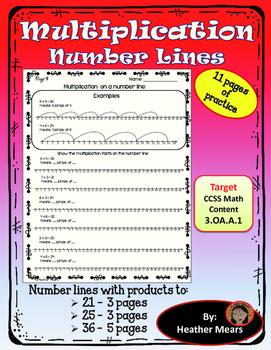 Multiplication Number Lines