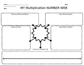Multiplication Number Web