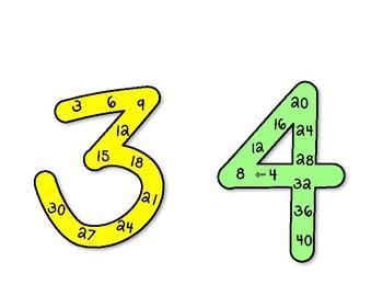 Multiplication Numbers