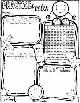Multiplication Strategies and Fluency Posters