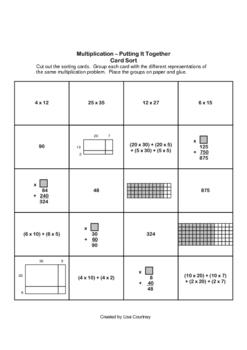 Multiplication - PUTTING IT TOGETHER Card Sort - arrays / property