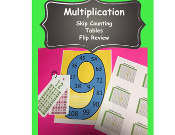 Multiplication Package