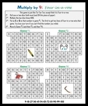 Multiplication Packets BUNDLE