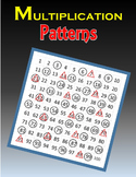 Multiplication Patterns (Multiples & Common Multiples)