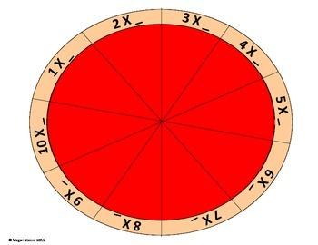 Multiplication Pizzas