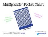 Multiplication Pocket Chart