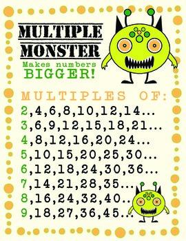 Multiplication Poster (2-9) Monster/Alien Theme Math