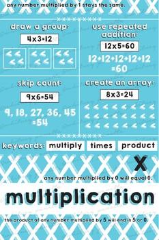 Math Basics Classroom Poster: Multiplication Mathematics Decoration