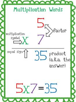 Multiplication Poster and Strategy List