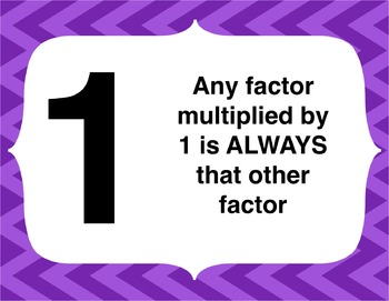 Multiplication Posters