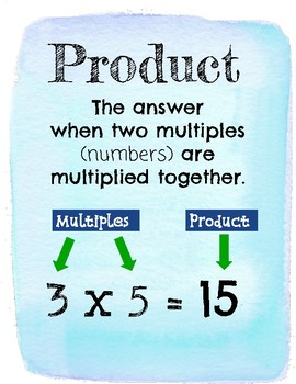 Multiplication Posters [Blue Watercolor Theme]