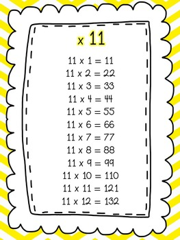 Multiplication Fact Anchor Charts - Chevron