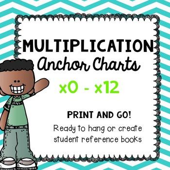 Multiplication Fact Anchor Charts - Chevron