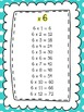 Multiplication Anchor Charts - Polka Dot FREEBIE