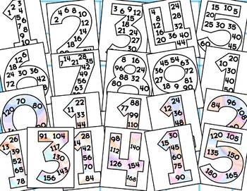 Multiplication Posters Posters