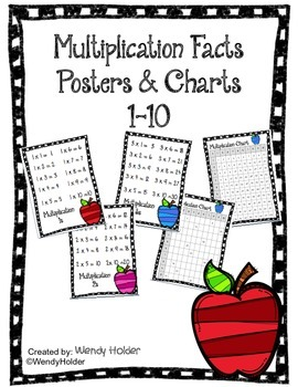 Multiplication Posters and Charts 1-10