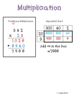 expanded form using multiplication  Multiplication Expanded Form Worksheets & Teaching Resources ...