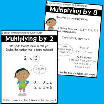 Multiplication Charts to Teach Mental Math Strategies for each Fact