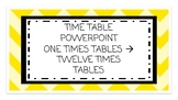 Colourful Multiplication PowerPoint (1-12)