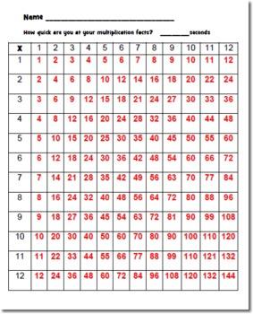 Multiplication Practice (12X12 grid)