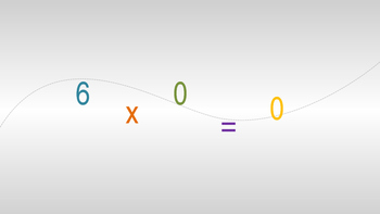 Multiplication Practice 6-12