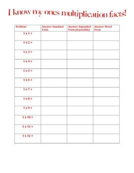 Multiplication Practice: Building a Sundae