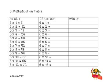 Multiplication Practice Drills 0 - 12 Tables