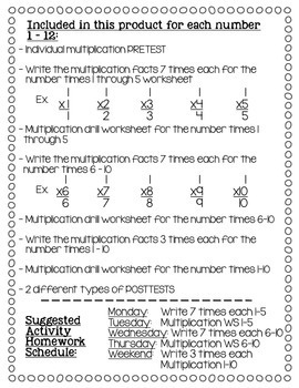 Multiplication Math Facts Drills, Practice and Assessments